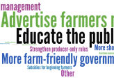 What Would Help You and Your Farmers Market Be More Successful Word Cloud