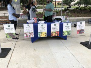 Farmers Markets Respond to COVID-19 — Best Practices ...